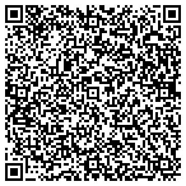 QR-код с контактной информацией организации Зузенков Ю.М., СПД