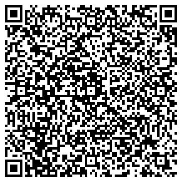 QR-код с контактной информацией организации МЕД-ОК, ЧП