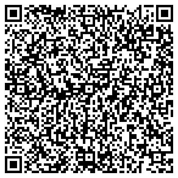 QR-код с контактной информацией организации Meat.mir, ЧП