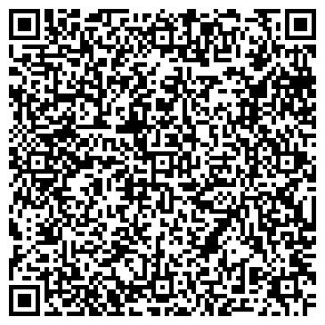 QR-код с контактной информацией организации Субъект предпринимательской деятельности SportSell.com.ua
