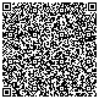 QR-код с контактной информацией организации Торговая площадка «voZok» ТП «воЗок»