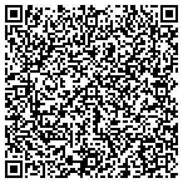 QR-код с контактной информацией организации Субъект предпринимательской деятельности E-Trade