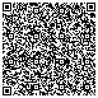 QR-код с контактной информацией организации Медтовары Экомед магазин