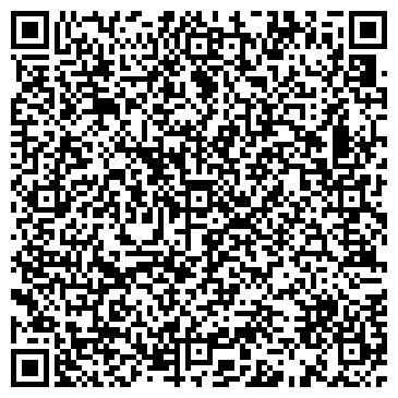 QR-код с контактной информацией организации Селектпроминвест, ЗАО