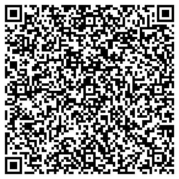 QR-код с контактной информацией организации ЕВРОЭЛЕКТРОГРУПП