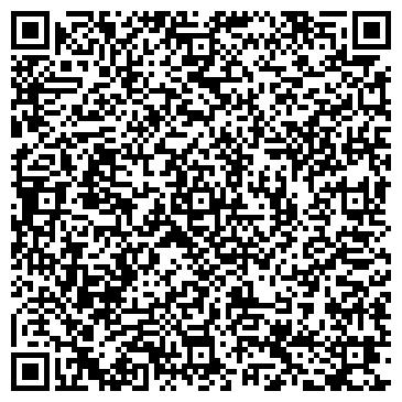 QR-код с контактной информацией организации Коджил Инженеринг С.Р.Л.