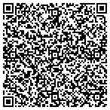 QR-код с контактной информацией организации ООО «Аронис Кодинг-Системы»