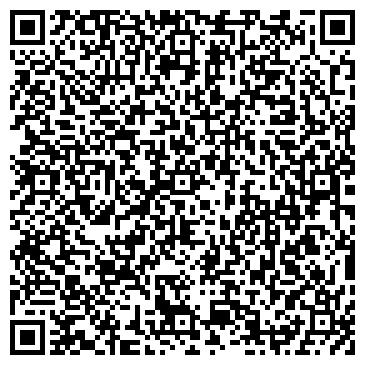 QR-код с контактной информацией организации Polo AG, представительство