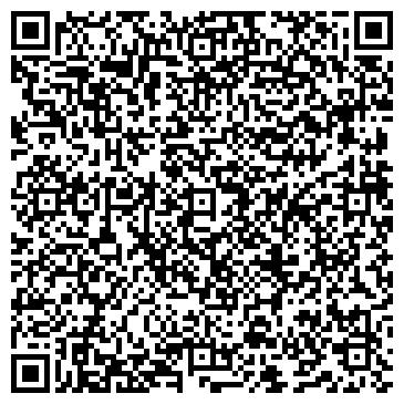 QR-код с контактной информацией организации Новикова Т.С., СПД