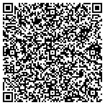 QR-код с контактной информацией организации Зодиак ТПП, ООО
