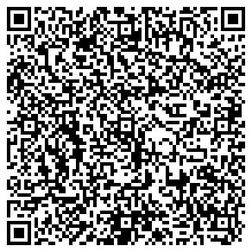 QR-код с контактной информацией организации Продоптторг, ООО