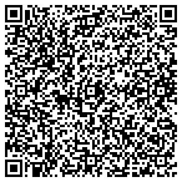 QR-код с контактной информацией организации Гринфарма, ООО