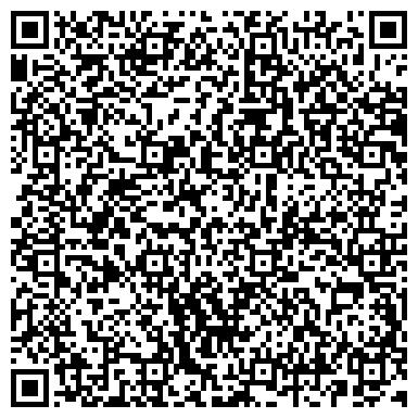 QR-код с контактной информацией организации Шарлай Рустам Александрович, СПД
