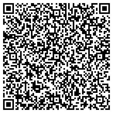 QR-код с контактной информацией организации Империя штор, ЧП