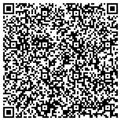 QR-код с контактной информацией организации СЕМЕЙНЕТ ТОО РЕГИОНАЛЬНОЕ ПРЕДСТАВИТЕЛЬСТВО ЗАО НУРСАТ