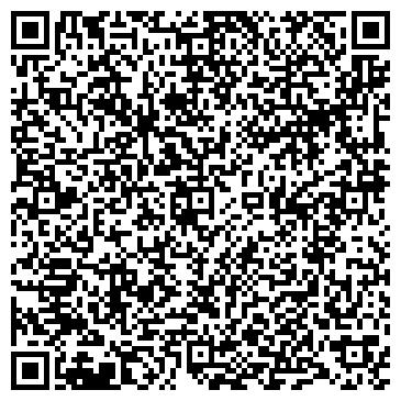 QR-код с контактной информацией организации Варнаков М.О., СПД