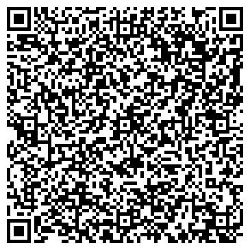 QR-код с контактной информацией организации Склобанка (Sklobanka), ООО