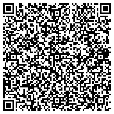 QR-код с контактной информацией организации Сытник С. А, ЧП