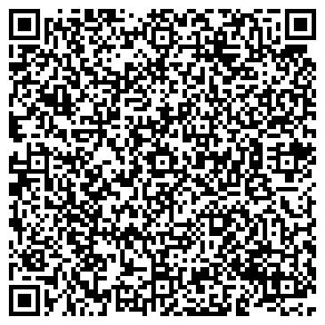 QR-код с контактной информацией организации НИКОЛО-АРХАНГЕЛЬСКАЯ ЦЕРКОВЬ