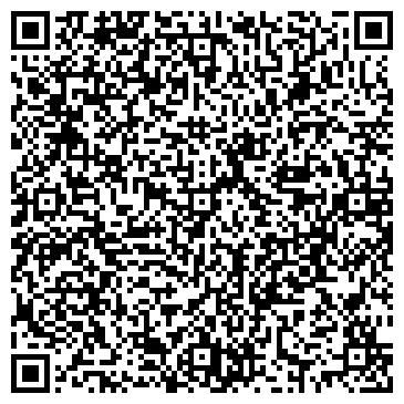 QR-код с контактной информацией организации Добра хата, ООО