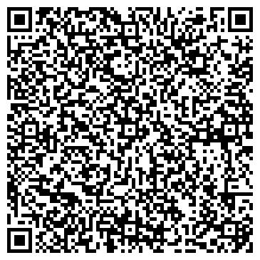 QR-код с контактной информацией организации Полимер-Инвест (Интех-Пром), ООО