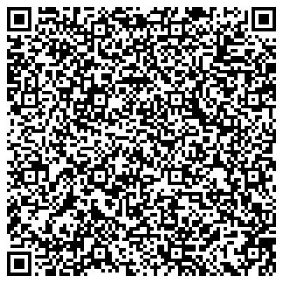 QR-код с контактной информацией организации Харьковнить, прядильно нитяное предприятие, ООО