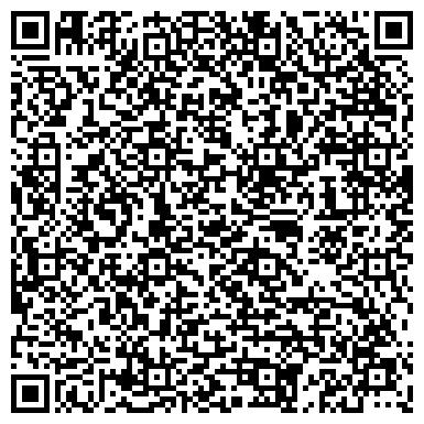 QR-код с контактной информацией организации ЮСБ Груп (UBC Group), Компания