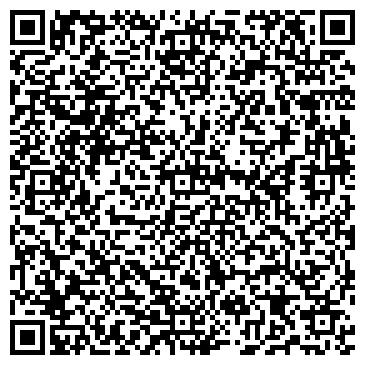 QR-код с контактной информацией организации ЧП «Мистер Пломба», Совместное предприятие