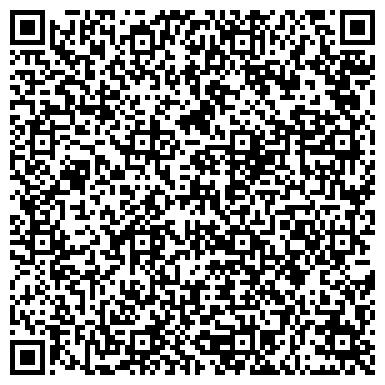 QR-код с контактной информацией организации ПетропавловскМедПром, ТОО