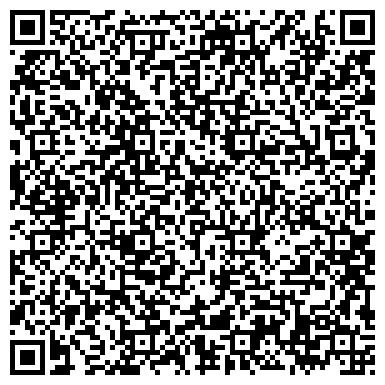 QR-код с контактной информацией организации Интернет-магазин «Мыловарочка»