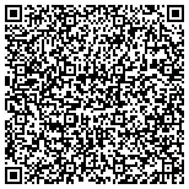 """QR-код с контактной информацией организации Компания """"Парфюмер"""""""