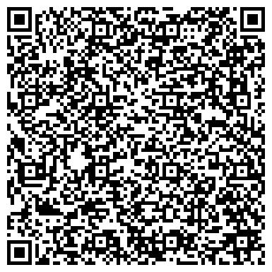 QR-код с контактной информацией организации Субъект предпринимательской деятельности Индивидуальный предприниматель Россейкин Виталий Александрович