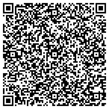 QR-код с контактной информацией организации Белпейпер Сэйлз Групп, ИП