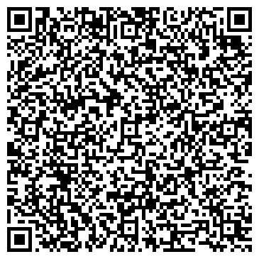 QR-код с контактной информацией организации Полоцкпласт, ООО