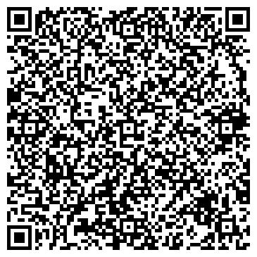 QR-код с контактной информацией организации Котов И. Н., ИП