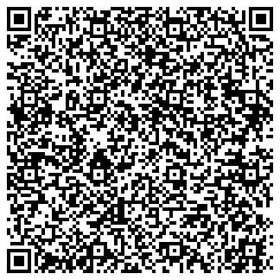 QR-код с контактной информацией организации ЧАО Консюмерс-Скло-Зоря, Verallia Ukraine