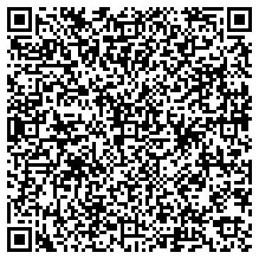 QR-код с контактной информацией организации Частное предприятие Петренко В.Н., СПД