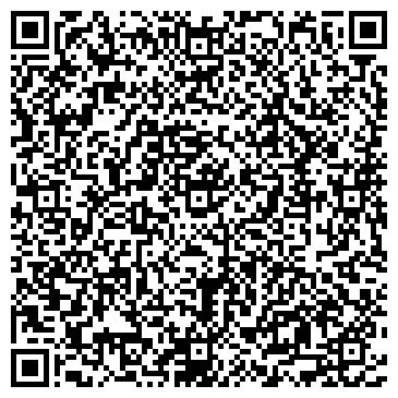 QR-код с контактной информацией организации Свифтпринт, СПД (Swift)