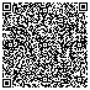 QR-код с контактной информацией организации Клемешов А.А., СПД