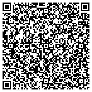 QR-код с контактной информацией организации Панченко, СПД