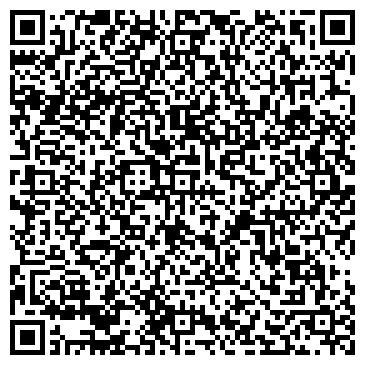 QR-код с контактной информацией организации Абитек Инжениринг, ООО