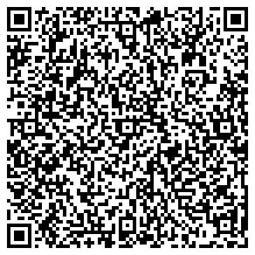QR-код с контактной информацией организации Горобець, ЧП