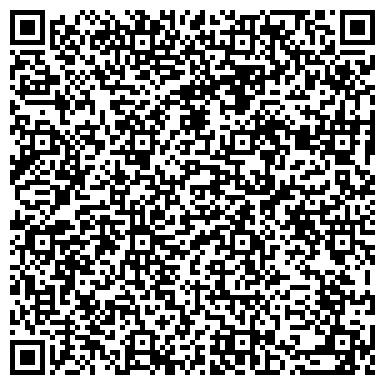 QR-код с контактной информацией организации Перепелиная ферма, ЧП