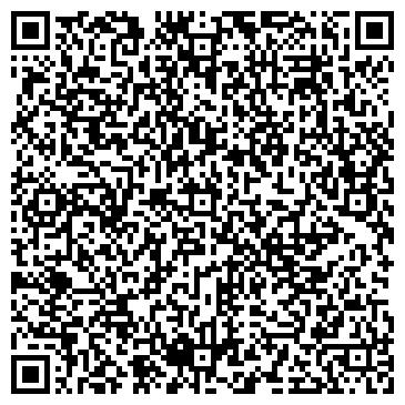 QR-код с контактной информацией организации Шерсть для валяния, ЧП