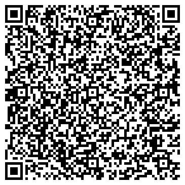 QR-код с контактной информацией организации Свархимприбор, ООО