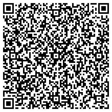 QR-код с контактной информацией организации Потанина, ЧП