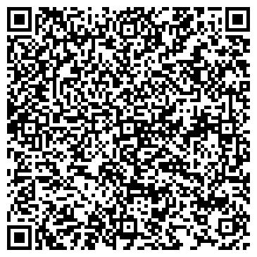QR-код с контактной информацией организации Петрущенко А.А., СПД