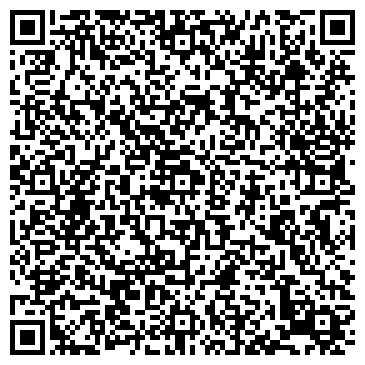 QR-код с контактной информацией организации Vitar, Компания