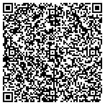 QR-код с контактной информацией организации Этатрон-Украина, ООО