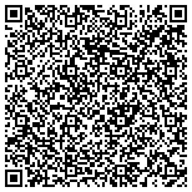 QR-код с контактной информацией организации Нордгальвантехника, ООО